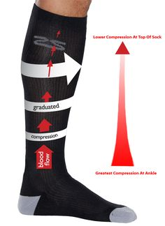 The 411 on compression socks and sleeves