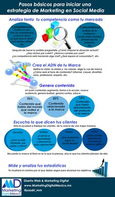 infografías de marketing digital 2014 - Buscar con Google