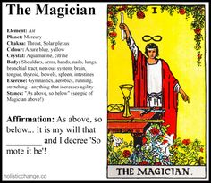 Holistic correspondences for The Magician