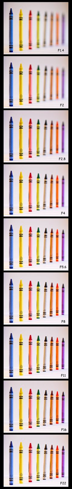 The different apertures are clearly shown in this collection of pictures