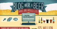 Just Pinned to Digital Nomad Blue Print: Just Pinned to Digital Nomad Blue Print: Just Pinned to How to Just Pinned to Digital Nomad Blue Print: Just Pinned to How to start Blogging: Online Marketing News: Just Pinned to How to start Blogging: Online Marketing News: Beer Blogs Snapchat Memories and B2B Content Struggle .::. If Your Blog Were a Beer What Kind Would It Be? At first glance beer and blogs dont seem to have a whole lot in common. But like the diverse beverage blogs have many…