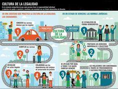 Cultura de la legalidad #infografía