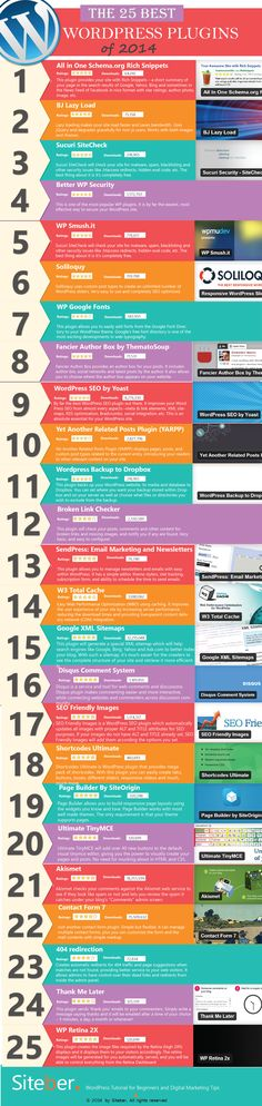 The 25 Best WordPress Plugins of 2014 #Infographic