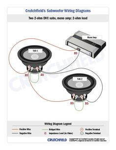 1c7ce5d50d227eaa6c61c128f68a768c audio system car interiors top 10 subwoofer wiring diagram free download 3 dvc 4 ohm 2 ch top 4 ohm subwoofer wiring diagram at readyjetset.co