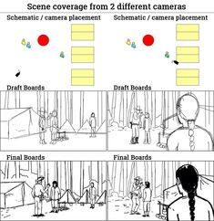 Scene coverage from 2 different camera angles: 1) Schematic with camera placement and scene design, 2) Draft boards, 3) Final boards. #storyboarding_process _ Storyboards by storyboard artist Cuong Huynh. Got A Script? I'll Storyboard It. #camp #campsite #campfire #tent #scene #process #storyboard #artist #storyboarding #storyboards #drawing #drawings #films #filmdirector #filmdirectors #director #filmcrew #filmmaking #filmmaker #preproduction #conceptart #conceptartist #filmproduction…