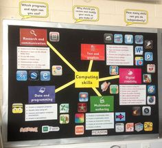 ICT display