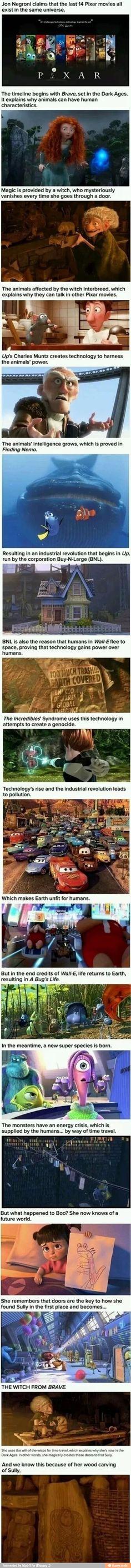 Pixar films connected