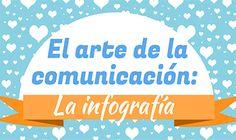 Actualmente una de las herramientas de #comunicación más utilizadas por los internautas es la #infografía #piktochart