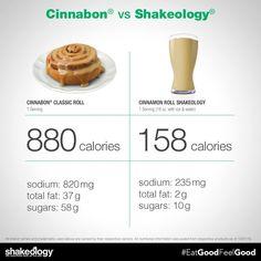 7 Really Simple Effective Ways Shake 360 Vs Shakeology