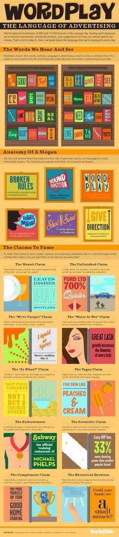 The Language of Advertising