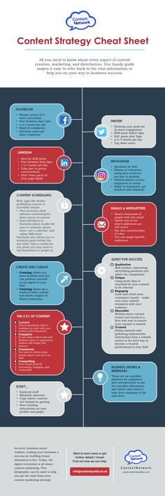 Content strategy, marketing, and social media cheat sheet! #b2b #b2c #marketing #business #contentstrategy