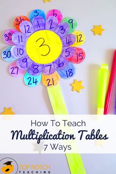 Teaching multiplication tables doesn't have to be all flashcards and repeated drilling. There are other, more interesting ways to help students learn. Multiplication & Division for Kids Multiplication Activities, Math Activities For Kids, Fun Math Games, Numeracy, Mental Maths Games, Multiplication Table For Kids, Division Activities, Multiplication Chart, Abc Games