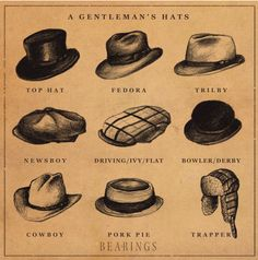 Fedoras, bowler hats, flat caps, pork pies and bear trappers