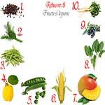 Rebus fructe si legume: piper, marar, fasole, gutuie, mazare, porumb, , mango, spanac, coacaze, pastarnac