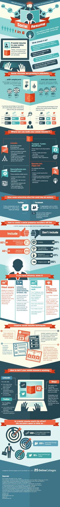 A well planned social media presence is important to job seekers. INFOGRAPHIC: Social Resume: How Job Seekers and Employers are Connecting Online Cv Tips, Resume Tips, Resume Cv, Video Resume, Resume Writing, Social Media Tips, Social Media Marketing, Marketing Resume, Social Networks