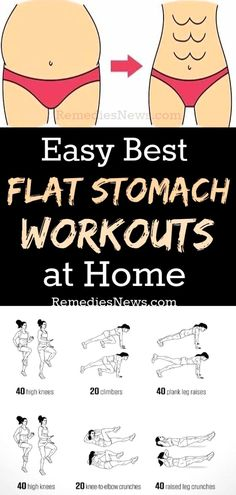 Loosing Belly Fat Fast, Lose Lower Belly Fat, Flat Belly Diet, Fat Belly, Lose Stomach Fat Fast, Stomach Weight Loss, Fast Belly Fat Loss, Lower Stomach Fat, Loose Weight In Thighs