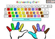 10 Best Keyboarding Hints...