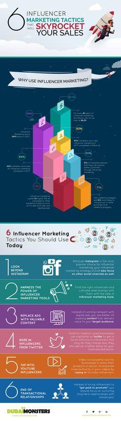 6 Influencer Marketing Tactics To Grow Your Sales