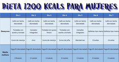 Es recomendable que las mujeres consuman 1200 calorías en el día para perder de peso de manera rápida. Dieta para mujeres