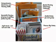 Tunstall's Teaching Tidbits: Guided Reading and Guided Math Essentials Guided Reading Groups, Guided Math, Reading Strategies, Reading Skills, Teaching Reading, Reading Comprehension, Teaching Ideas, Reading Lessons, Kindergarten Literacy