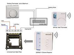 20 best thermostat pictures images smart home smart house nest rh pinterest com