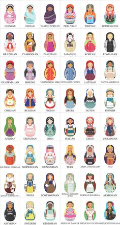 world Matryoshkas...Please note that the Portuguese matryoshka is the only one giving side eye.  perfect!  (except her hair is too light)