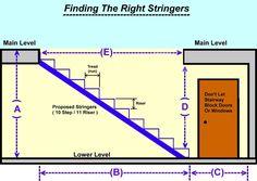 Best 28 Best Deck Stair Ideas Images Deck Stairs Deck Deck 400 x 300