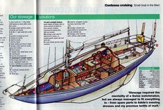 A contessa 26 internal storage by Sebastian Smith, as shared in Practical Boat Owner no 440, august 2003 issue