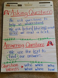 1000+ images about Reading anchor charts on Pinterest ...