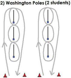 Gymkhana Lesson 2: Pole Bending, Washington Poles, Butterfly Poles