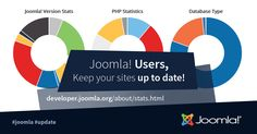 #Update your #Joomla website and benefit from all new features and #security fixes! https://downloads.joomla.org