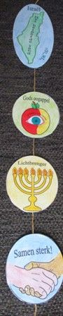 Israël volk van God