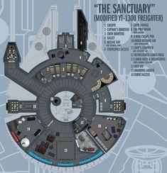Star Trek, Nave Star Wars, Star Wars Rpg, Star Wars Ships, Ship Map, Space Opera, Sci Fi Rpg, Star Wars Spaceships, Star Wars Vehicles