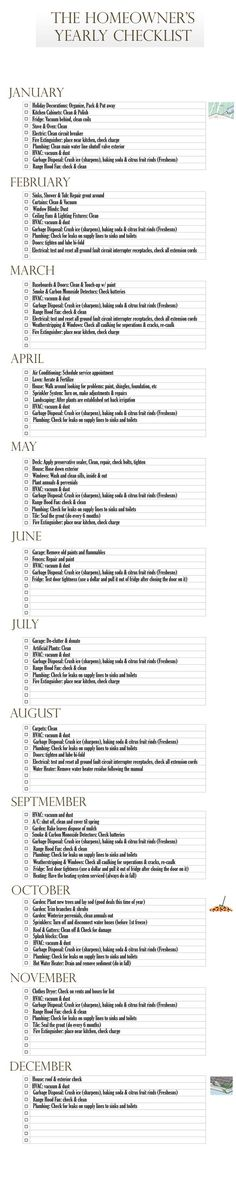 Homeowners yearly checklist
