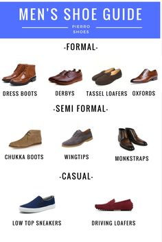 Men's shoe infographic.
