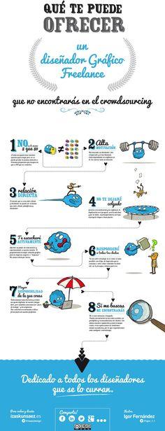 Que puede ofrecer un diseñador grafico freelance #Inforgrafias