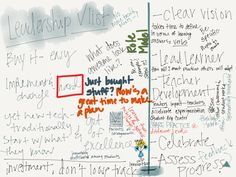 iPad Leaders Checklist - reflections on #ettipad Boston with #sketchnotes