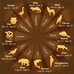 Native Amerkcan Calendar