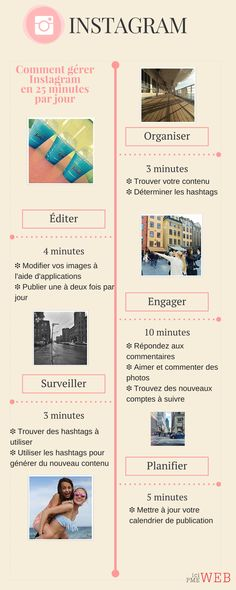 Organiser vos publications sur #Instagram via @icipmeweb #marketing #socialmedia…
