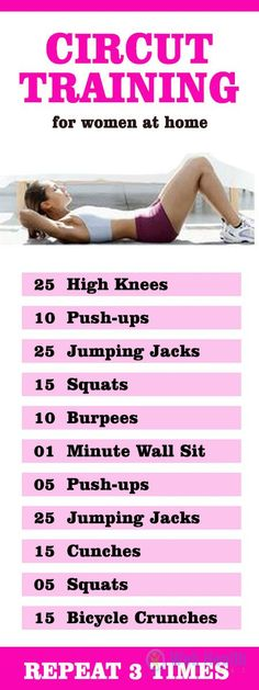 Circut Training for women at home. #ab_workouts