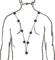 Nierenkolik - Another! Massage Logo, Health And Wellness, Health Fitness, Pressure Points, Fitness Logo, Qigong, Reflexology, Reiki, Yoga