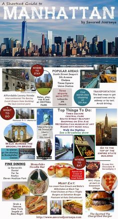 Manhattan is only one part of New York City but it contains so many things to do and places to eat that visiting Manhattan can be overwhelming for first timers. Weve put together this handy infographic so you know where to start when planning your New York City vacation. These are not only some of the top things to do see taste and drink in Manhattan they are also some of my personal favorites. #beautifulplaces #places #amazingplaces #awesomeplaces #travel #placespictures #placesphotos…