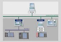 Guru de la  informática: Seguridad SCADA: Vulnerabilidades en OPC.
