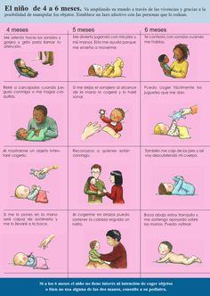 Desarrollo psicomotor del niño de 4 a 6 meses