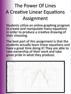 The best part of this assignment is that the students actually learn linear equations and have a great time doing it! Your students will create a picture using an online computer graphing software.  They will use multiple linear equations with specific x and y values to create a combination of lines which ultimately make a picture.