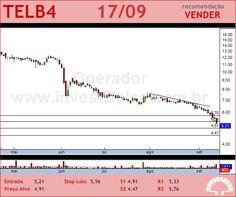 TELEBRAS - TELB4 - 17/09/2012 #TELB4 #analises #bovespa