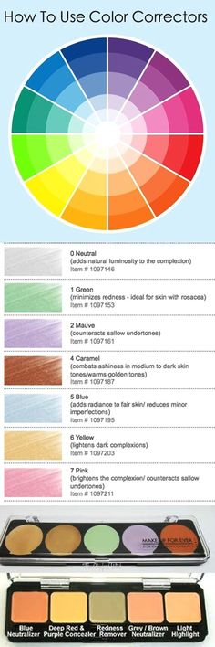 Makeup 101: Color Theory & Makeup artistry