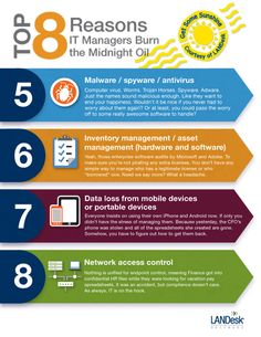 Top 8 Reasons IT Managers Burn the Midnight Oil (infographic part 2)