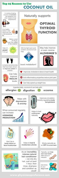 Top 25 Reasons to use coconut oil – everybody should use coconut oil! - Healthy and Diet Friendly Food Recipes. - Eating Yummy