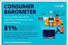Consumer Barometer 2015